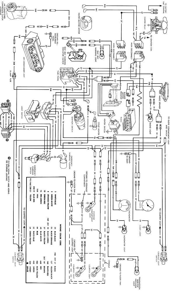 download ktm 450 exc wiring diagram  wiring diagram
